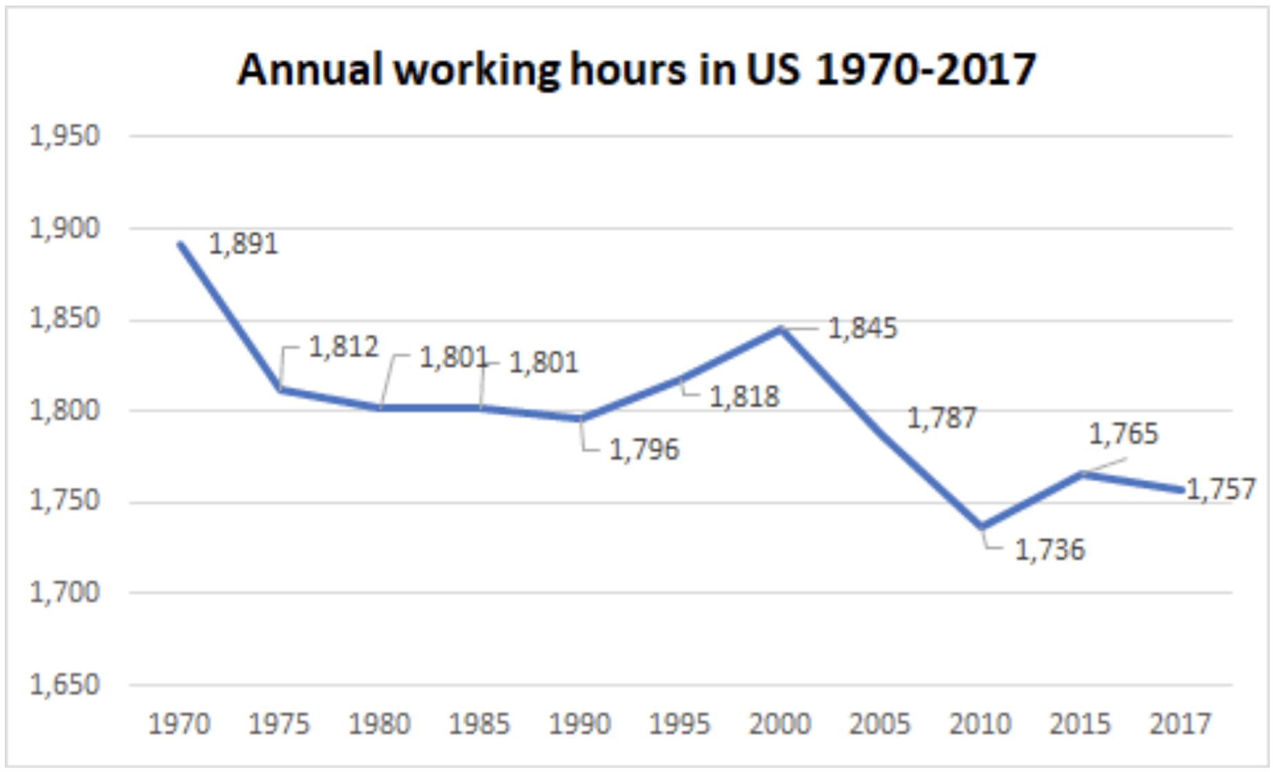 The Work-Life Balance Myth